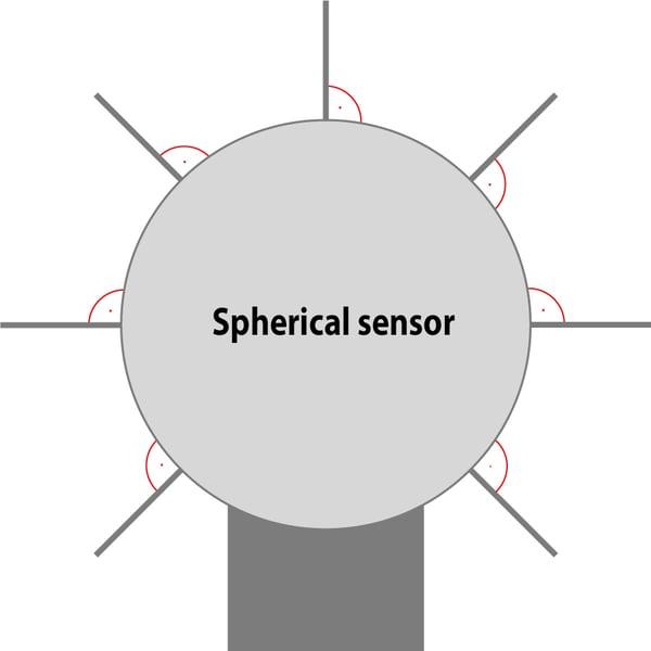 Bin-Sphaerischer-Sensor-EN
