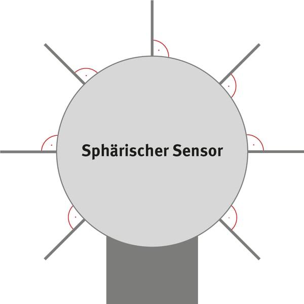 Sphaerischer Sensor